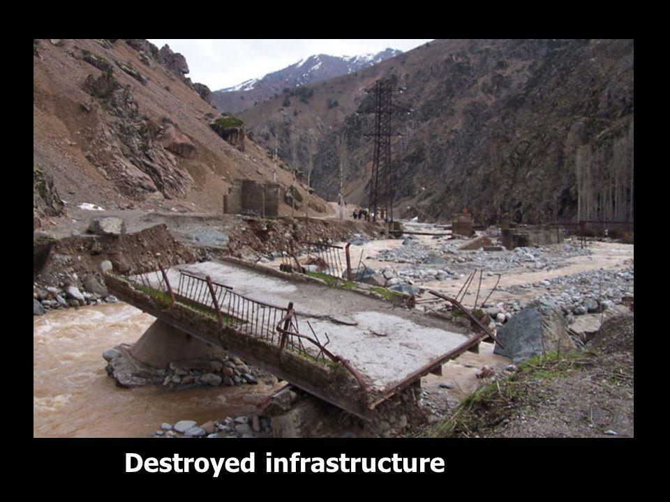 Destroyed infrastructure