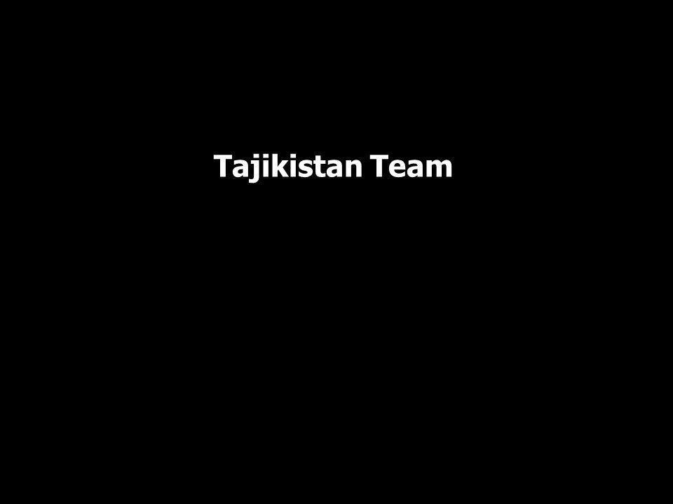 Tajikistan Team