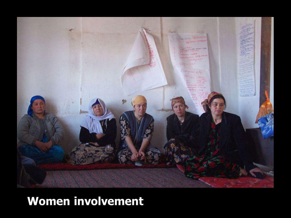 Women involvement