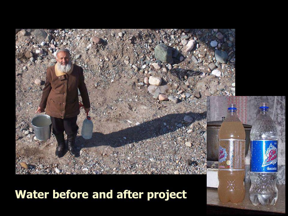 Water before and after project
