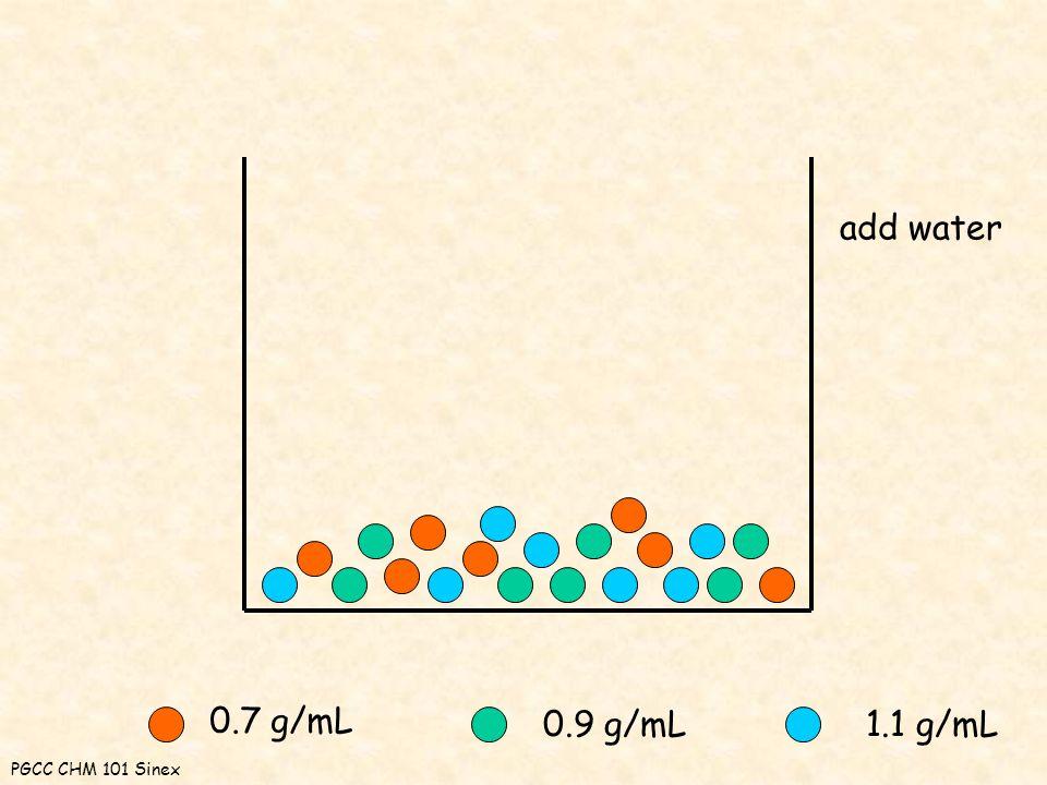 0.7 g/mL 0.9 g/mL1.1 g/mL add water PGCC CHM 101 Sinex