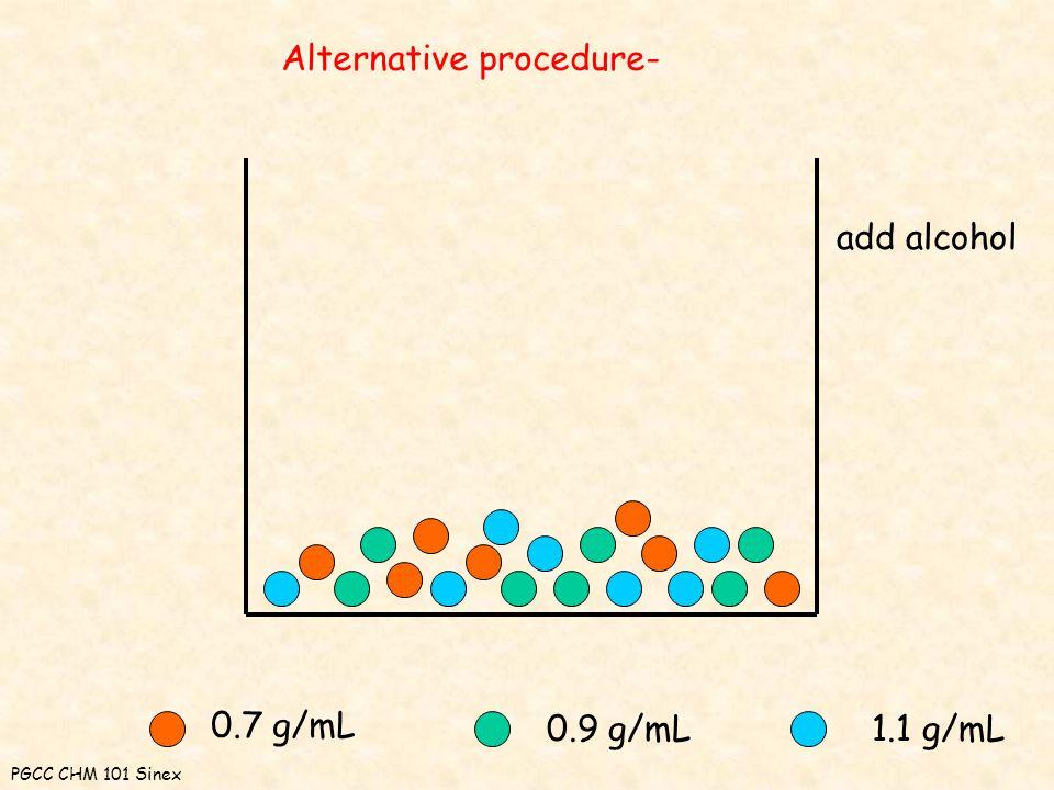 0.7 g/mL 0.9 g/mL1.1 g/mL add alcohol Alternative procedure- PGCC CHM 101 Sinex