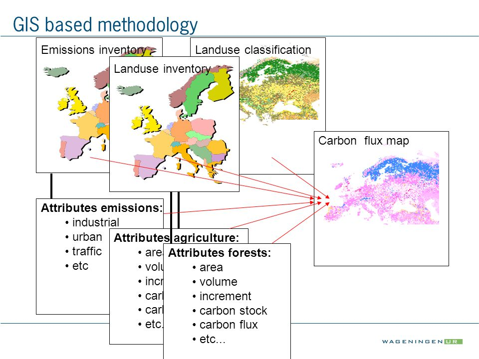 Landuse classification Emissions inventory Attributes emissions: industrial urban traffic etc Attributes agriculture: area volume increment carbon stock carbon flux etc...