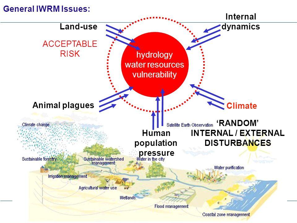 ACCEPTABLE RISK hydrology water resources vulnerability RANDOM INTERNAL / EXTERNAL DISTURBANCES Climate Land-use Internal dynamics Animal plagues Huma