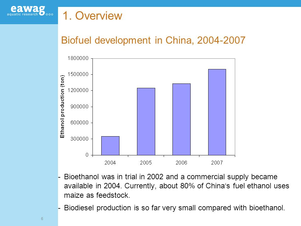 6 -Bioethanol was in trial in 2002 and a commercial supply became available in 2004.