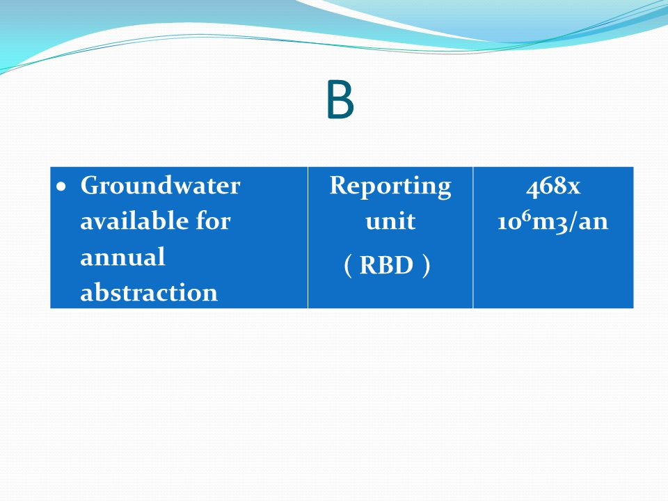 B Groundwater available for annual abstraction Reporting unit ( RBD ) 468x 10 6 m3/an