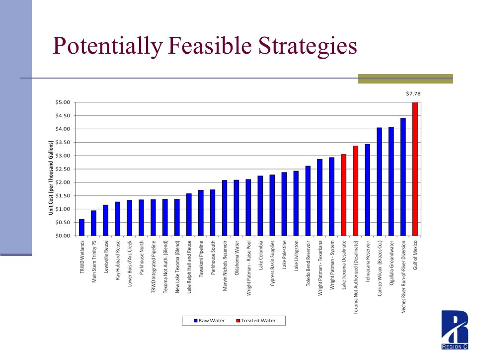 11 Potentially Feasible Strategies