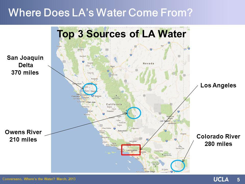 Conversano, Wheres the Water.