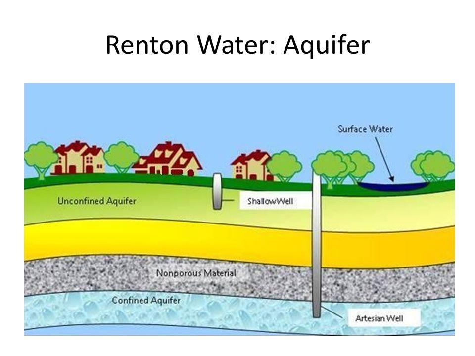Renton Water: Aquifer