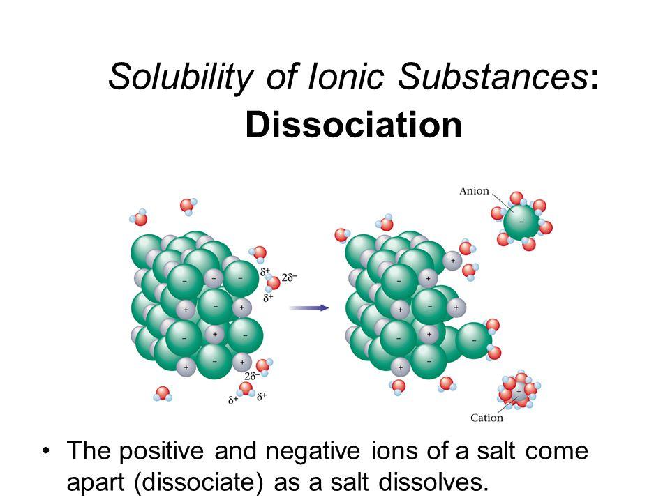 Solubility of Ionic Substances: Dissociation The positive and negative ions of a salt come apart (dissociate) as a salt dissolves.