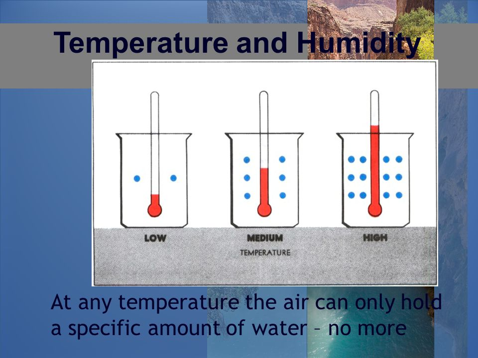 Temperature and Humidity At any temperature the air can only hold a specific amount of water – no more