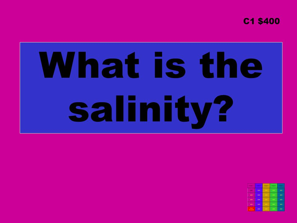 What is the salinity C1 $400