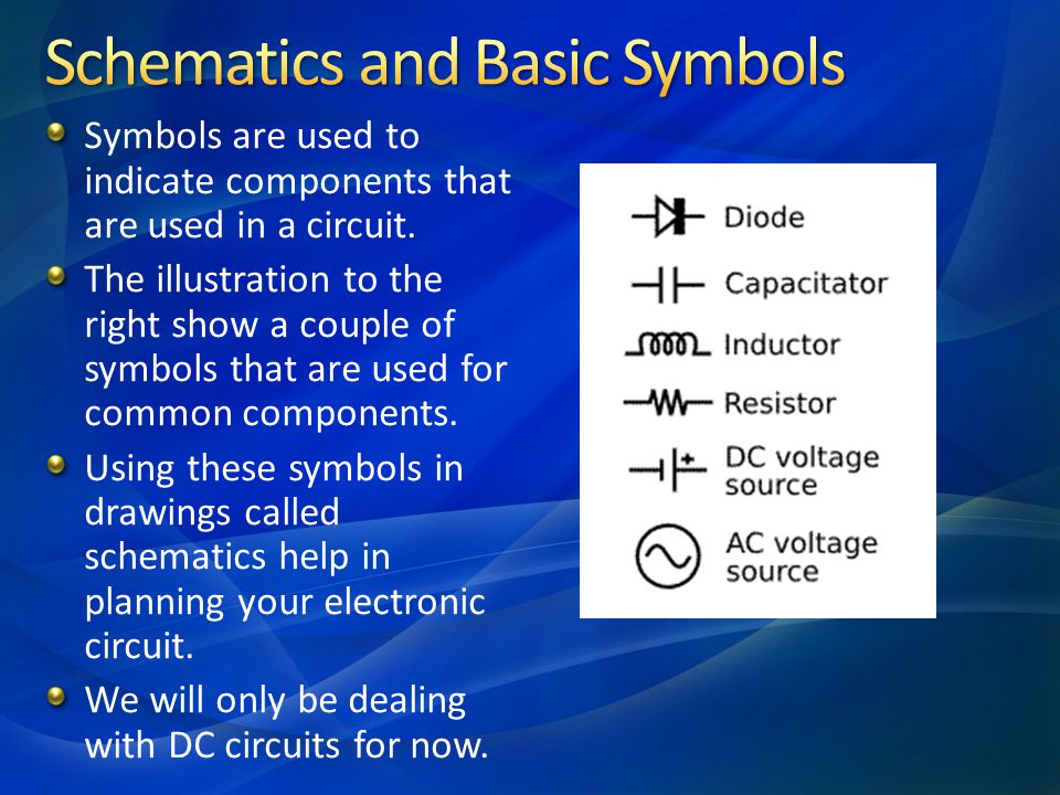 Symbols are used to indicate components that are used in a circuit. The illustration to the right show a couple of symbols that are used for common co