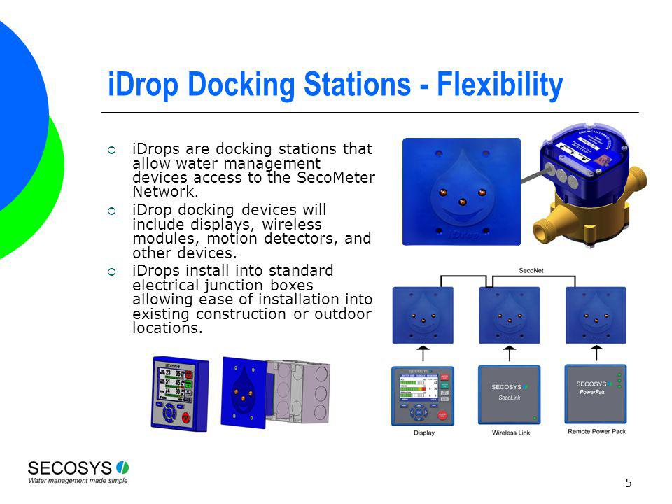5 iDrop Docking Stations - Flexibility iDrops are docking stations that allow water management devices access to the SecoMeter Network. iDrop docking