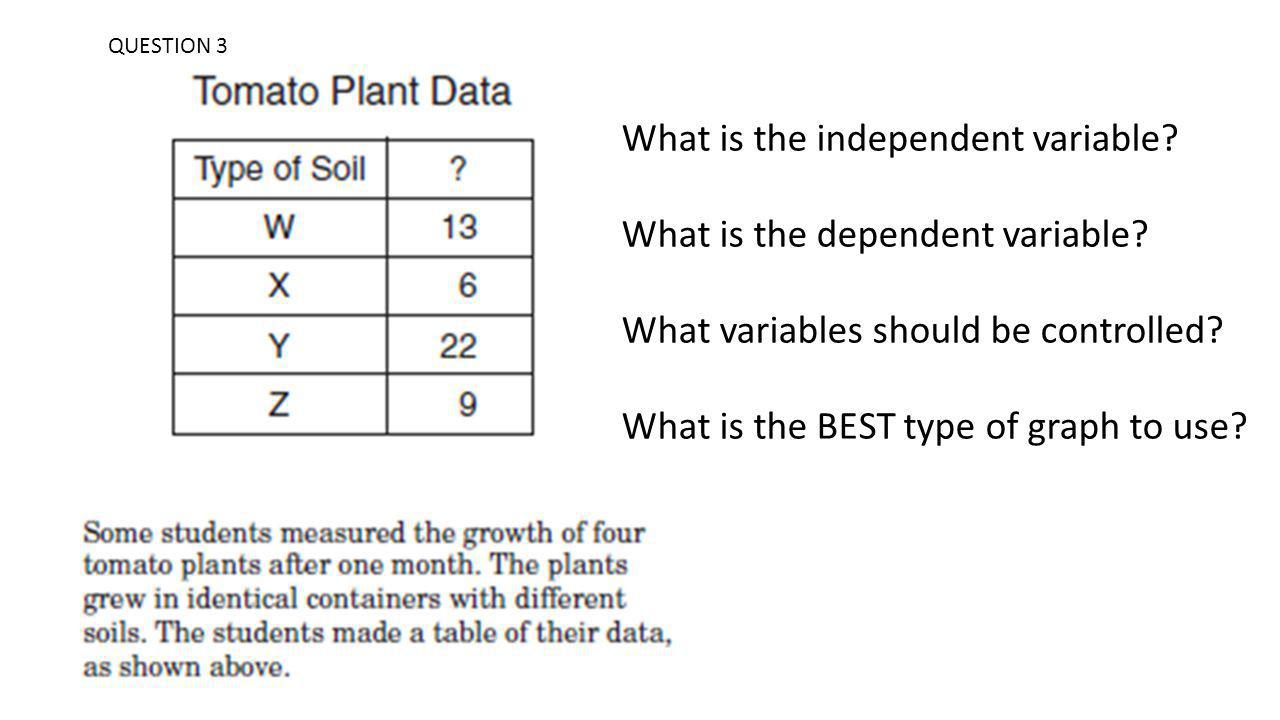 Answers 6-10: 6.C – The plants that received 8 hours of sunlight grew the most 7.