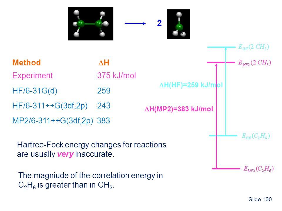 Slide 100 Method H Experiment 375 kJ/mol HF/6-31G(d) 259 HF/6-311++G(3df,2p) 243 MP2/6-311++G(3df,2p) 383 2 Hartree-Fock energy changes for reactions