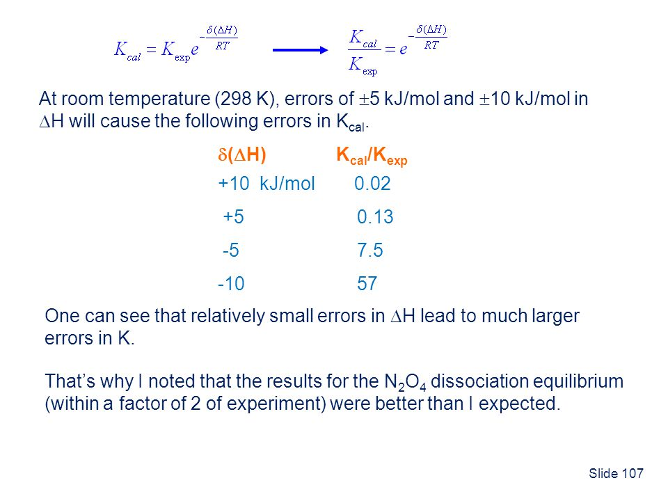 Slide 107 At room temperature (298 K), errors of 5 kJ/mol and 10 kJ/mol in H will cause the following errors in K cal. ( H) K cal /K exp +10 kJ/mol 0.