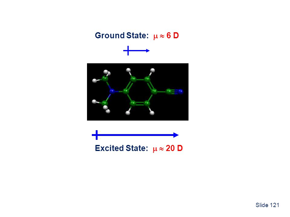 Slide 121 Ground State: 6 D Excited State: 20 D