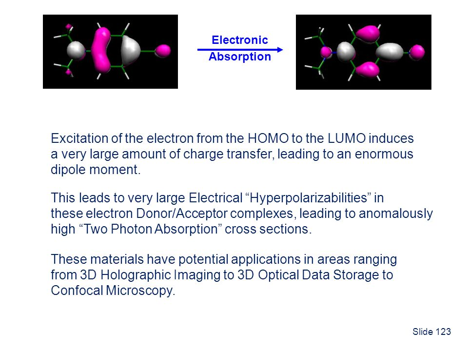 Slide 123 This leads to very large Electrical Hyperpolarizabilities in these electron Donor/Acceptor complexes, leading to anomalously high Two Photon