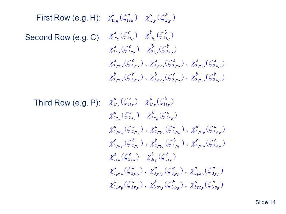 Slide 14 Second Row (e.g. C): Third Row (e.g. P): First Row (e.g. H):