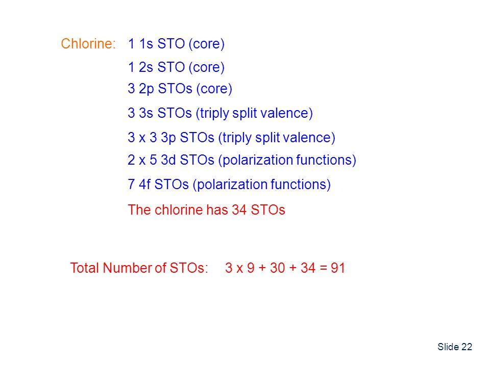 Slide 22 Chlorine:1 1s STO (core) 3 3s STOs (triply split valence) 3 x 3 3p STOs (triply split valence) 2 x 5 3d STOs (polarization functions) 7 4f ST