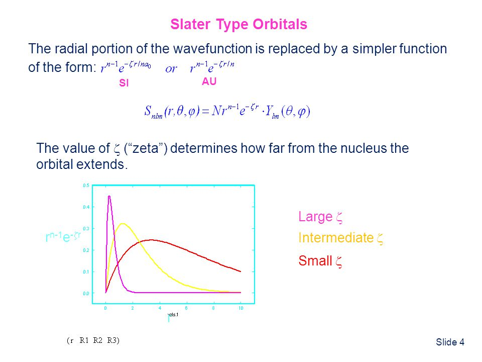 Slide 4 Slater Type Orbitals The radial portion of the wavefunction is replaced by a simpler function of the form: SI AU The value of (zeta) determine