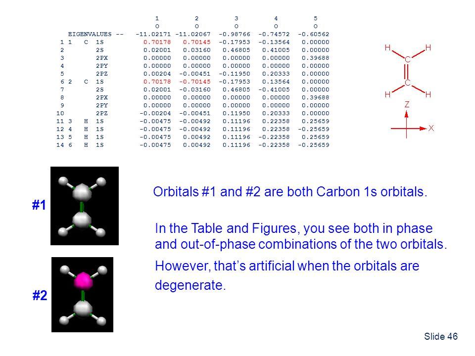 Slide 46 1 2 3 4 5 O O O O O EIGENVALUES -- -11.02171 -11.02067 -0.98766 -0.74572 -0.60562 1 1 C 1S 0.70178 0.70145 -0.17953 -0.13564 0.00000 2 2S 0.0