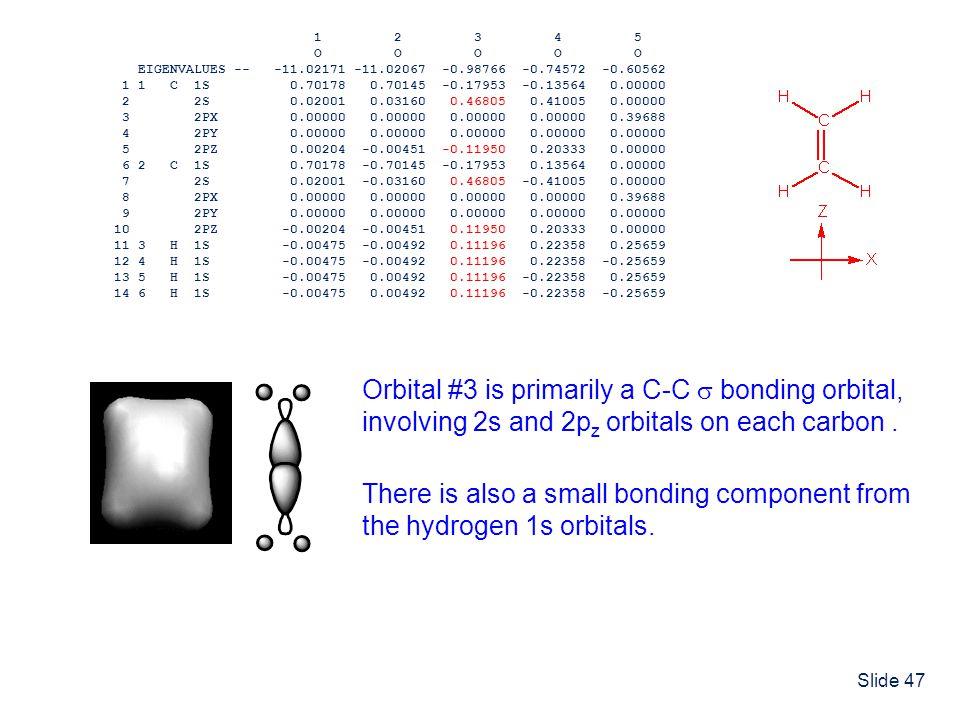 Slide 47 1 2 3 4 5 O O O O O EIGENVALUES -- -11.02171 -11.02067 -0.98766 -0.74572 -0.60562 1 1 C 1S 0.70178 0.70145 -0.17953 -0.13564 0.00000 2 2S 0.0
