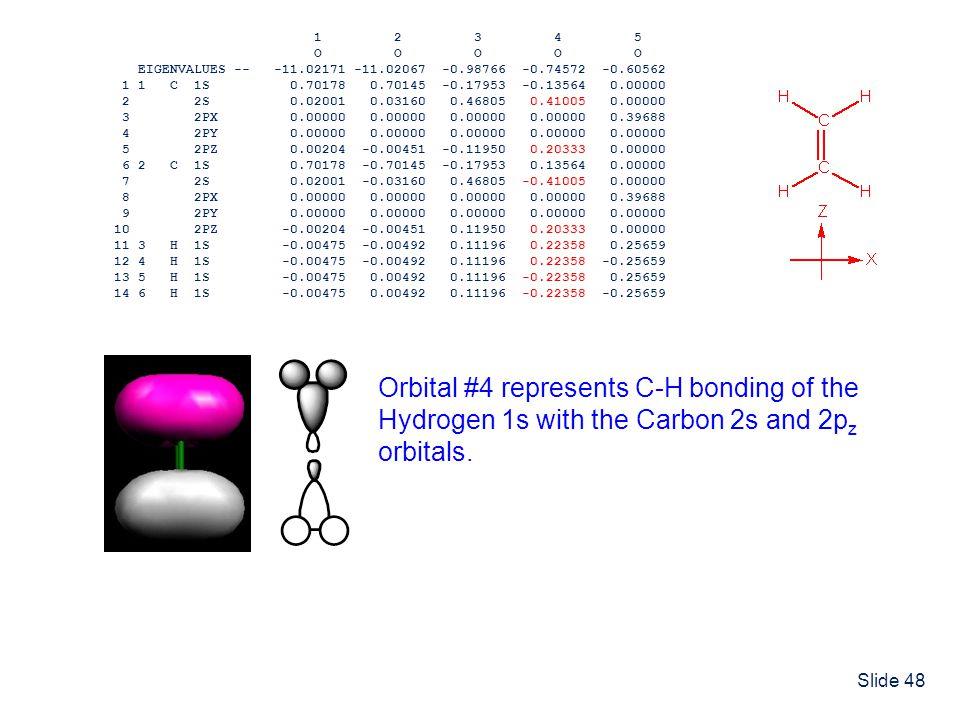 Slide 48 1 2 3 4 5 O O O O O EIGENVALUES -- -11.02171 -11.02067 -0.98766 -0.74572 -0.60562 1 1 C 1S 0.70178 0.70145 -0.17953 -0.13564 0.00000 2 2S 0.0