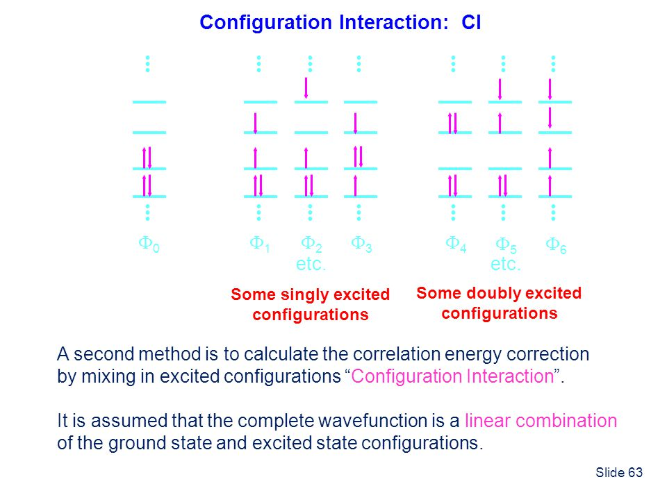 Slide 63 A second method is to calculate the correlation energy correction by mixing in excited configurations Configuration Interaction. Configuratio