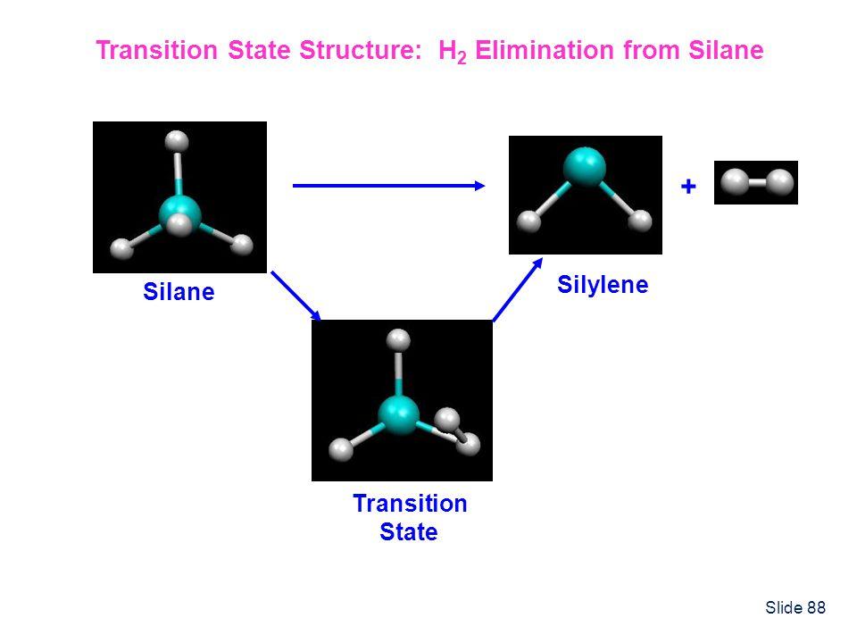 Slide 88 Transition State Structure: H 2 Elimination from Silane Silane + Silylene Transition State