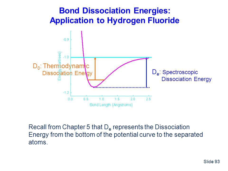 Slide 93 Bond Dissociation Energies: Application to Hydrogen Fluoride D e : Spectroscopic Dissociation Energy D 0 : Thermodynamic Dissociation Energy
