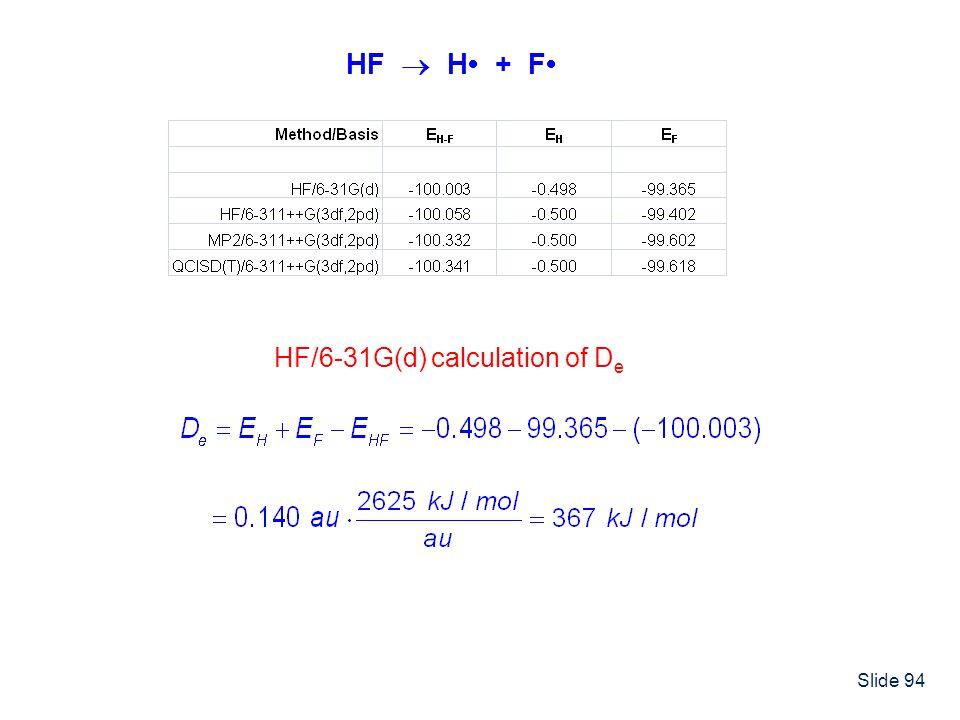 Slide 94 HF H + F HF/6-31G(d) calculation of D e