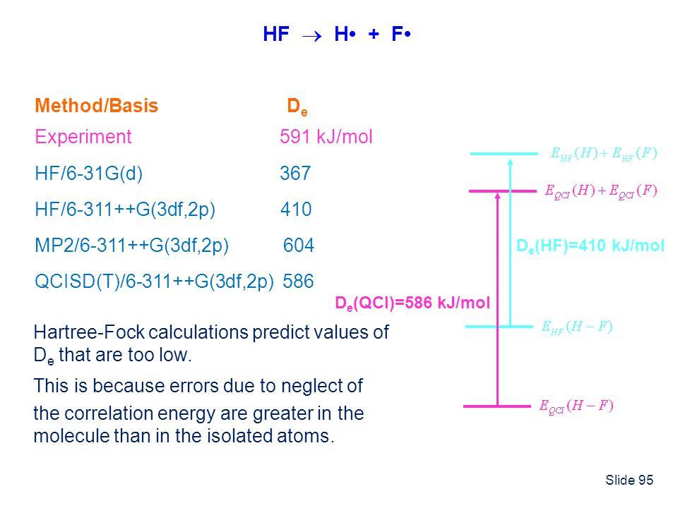 Slide 95 HF H + F Method/Basis D e Experiment 591 kJ/mol HF/6-31G(d) 367 HF/6-311++G(3df,2p) 410 MP2/6-311++G(3df,2p) 604 QCISD(T)/6-311++G(3df,2p) 58