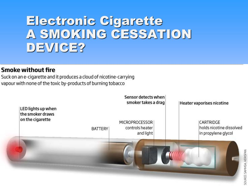 PHS Electronic Cigarette A SMOKING CESSATION DEVICE