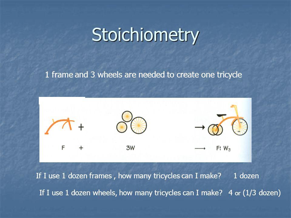 Stoichiometry 2AgNO 3 + H 2 S Ag 2 S + 2HNO 3 2AgNO 3 + H 2 S Ag 2 S + 2HNO 3 2 moles of silver nitrate yields 1 mole of silver sulfide Conversion Factor: 2 mole AgNO 3 = 1 mole Ag 2 S