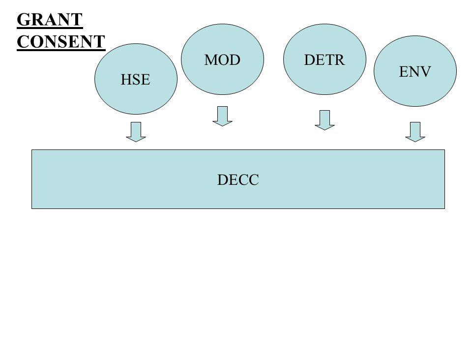 DECC HSE MODDETR ENV GRANT CONSENT