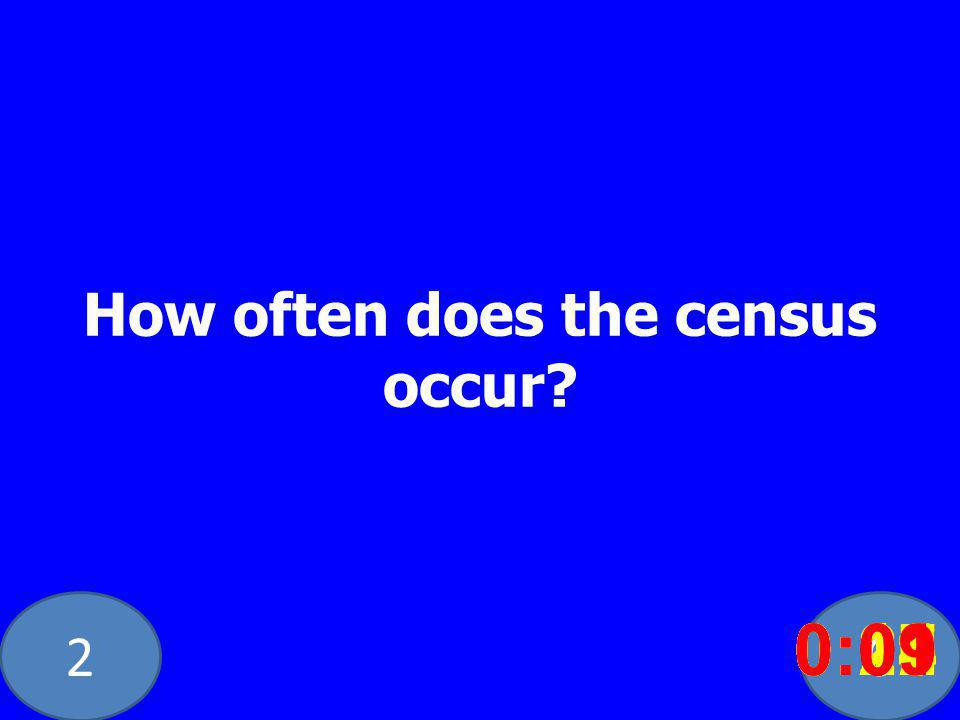 20 How often does the census occur.