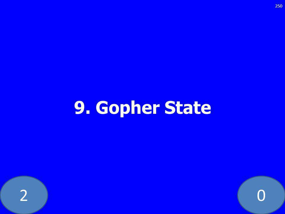 20 9. Gopher State 250