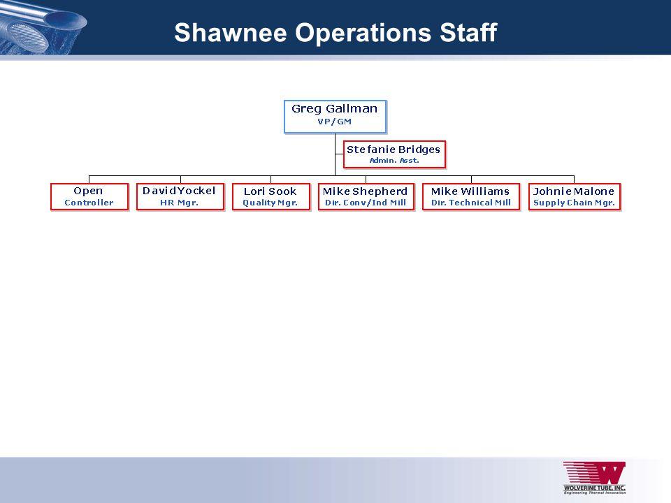 Shawnee Operations Staff