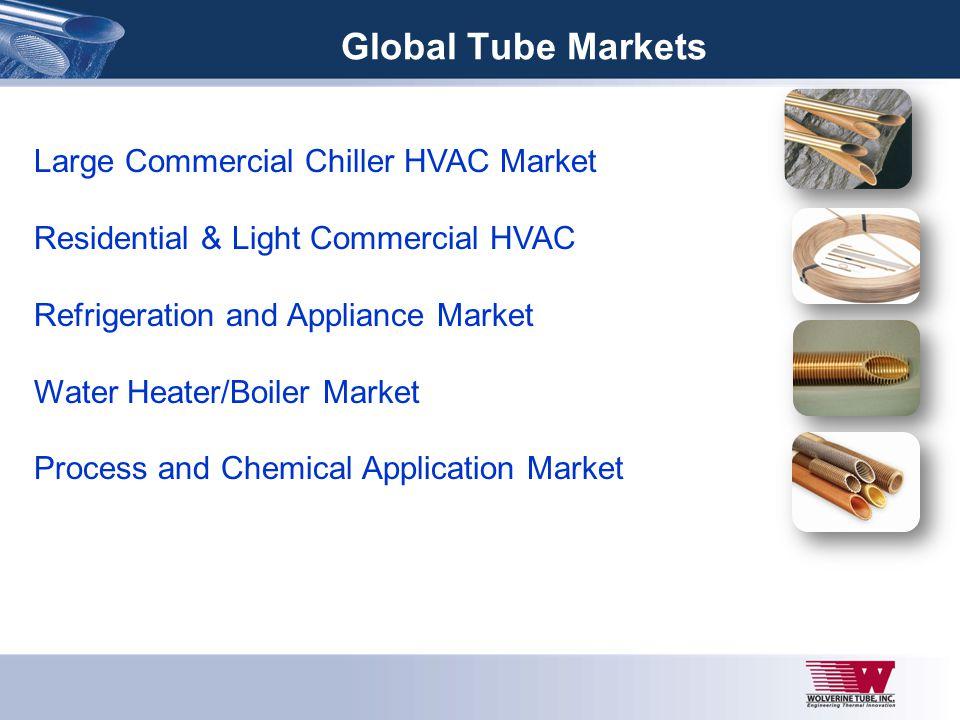 Global Tube Markets Large Commercial Chiller HVAC Market Residential & Light Commercial HVAC Refrigeration and Appliance Market Water Heater/Boiler Ma