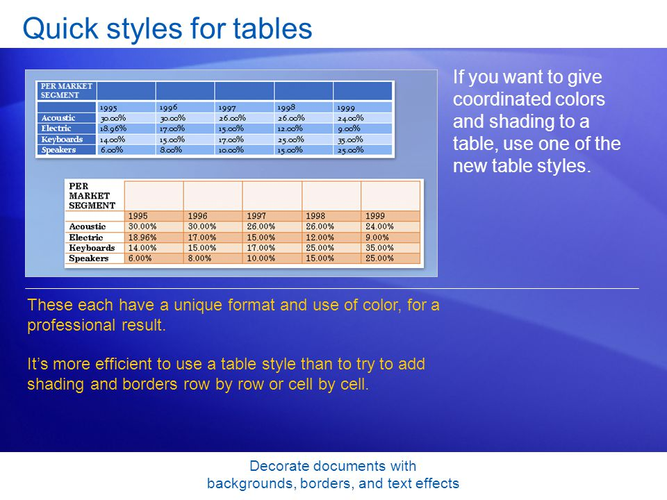 Decorate documents with backgrounds, borders, and text effects Quick styles for tables If you want to give coordinated colors and shading to a table, use one of the new table styles.