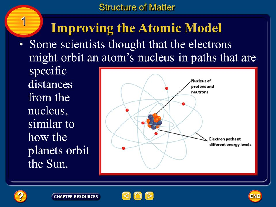Higher energy levels are farther from the nucleus and can contain more electrons.