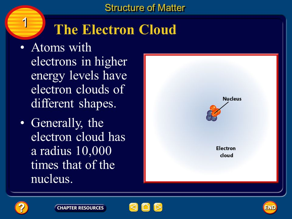The electron cloud is a spherical cloud of varying density surrounding the nucleus.