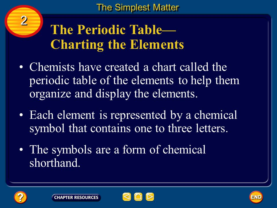 The ElementsOne Kind of Atom The other elements are known as synthetic elements.