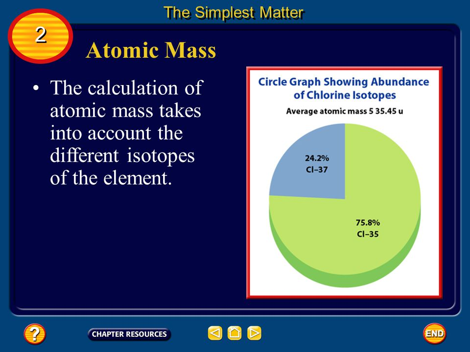 Atomic Mass The Simplest Matter 2 2 The atomic mass is the weighted average mass of the isotopes of an element.