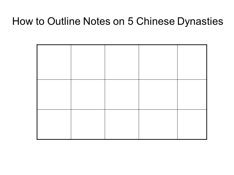 How to Outline Notes on 5 Chinese Dynasties