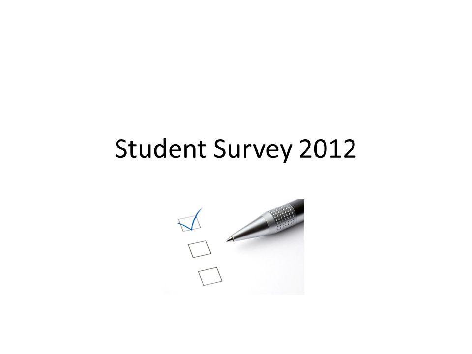 Student Survey 2012