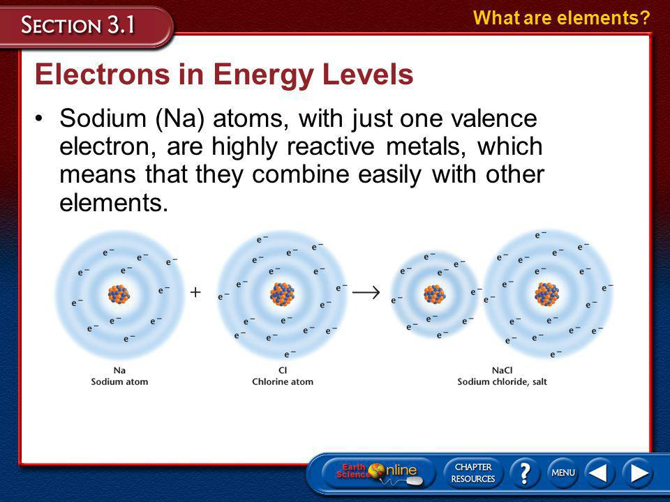 Electrons in Energy Levels The number of electrons in the outermost energy level determines the chemical behavior of the different elements.