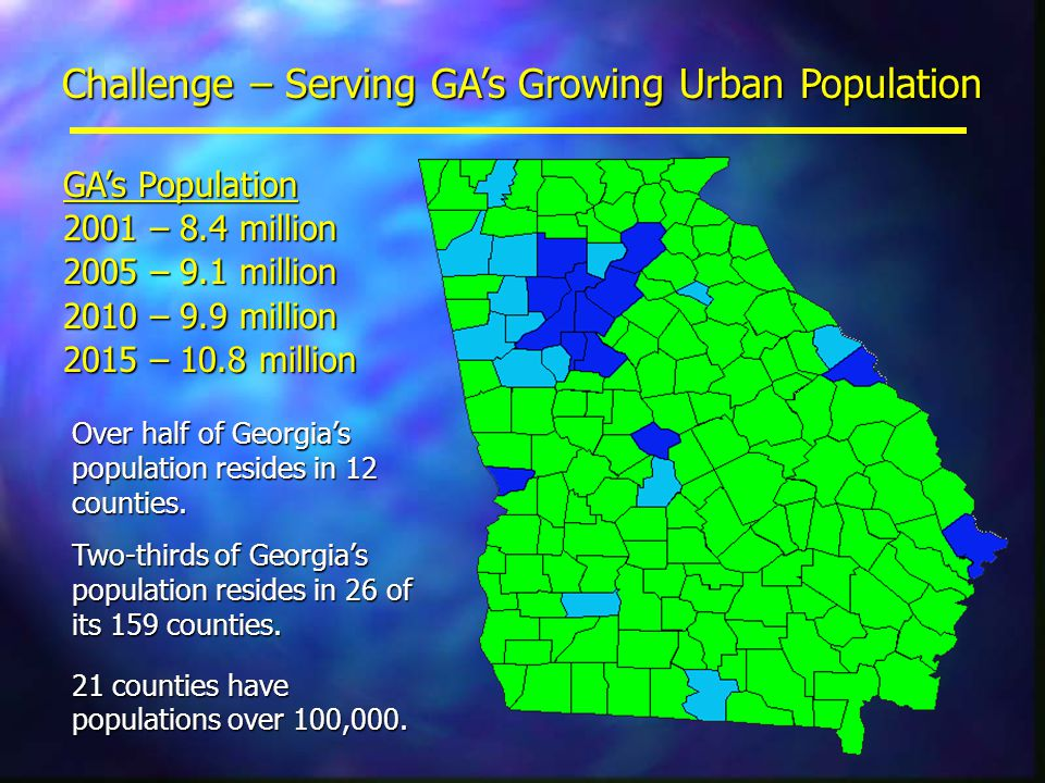 Challenge – Serving GAs Growing Urban Population GAs Population 2001 – 8.4 million 2005 – 9.1 million 2010 – 9.9 million 2015 – 10.8 million Over half of Georgias population resides in 12 counties.